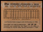 1988 Topps #85  Howard Johnson  Back Thumbnail