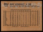 1988 Topps #124  Ray Knight  Back Thumbnail