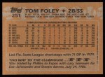1988 Topps #251  Tom Foley  Back Thumbnail