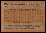 1988 Topps #98  Rene Gonzales  Back Thumbnail