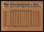 1988 Topps #422  Dave Concepcion  Back Thumbnail