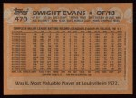 1988 Topps #470  Dwight Evans  Back Thumbnail