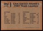 1988 Topps #699   -  Benito Santiago / Tony Gwynn Padres Leaders Back Thumbnail
