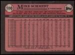 1989 Topps #100  Mike Schmidt  Back Thumbnail