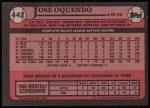1989 Topps #442  Jose Oquendo  Back Thumbnail