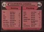 1989 Topps #51   -  Mark McLemore Angels Leaders Back Thumbnail