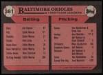 1989 Topps #381   -  Larry Sheets Orioles Leaders Back Thumbnail