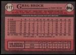 1989 Topps #517  Greg Brock  Back Thumbnail