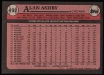 1989 Topps #492  Alan Ashby  Back Thumbnail