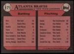 1989 Topps #171   -  Andres Thomas Braves Leaders Back Thumbnail
