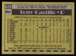 1990 Topps #620  Tony Castillo  Back Thumbnail