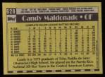 1990 Topps #628  Candy Maldonado  Back Thumbnail