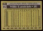 1990 Topps #25  Willie Randolph  Back Thumbnail