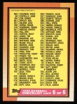 1990 Topps #783   Checklist 6 Front Thumbnail