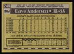 1990 Topps #248  Dave Anderson  Back Thumbnail
