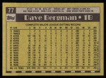 1990 Topps #77  Dave Bergman  Back Thumbnail