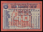 1991 Topps #162  Ozzie Canseco  Back Thumbnail
