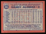 1991 Topps #165  Sandy Alomar Jr.  Back Thumbnail