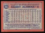 1991 Topps #165  Sandy Alomar Jr.  Back Thumbnail