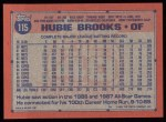 1991 Topps #115  Hubie Brooks  Back Thumbnail