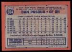 1991 Topps #364  Dan Pasqua  Back Thumbnail
