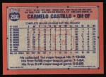 1991 Topps #266  Carmelo Castillo  Back Thumbnail