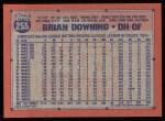 1991 Topps #255  Brian Downing  Back Thumbnail
