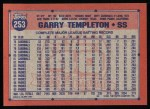 1991 Topps #253  Garry Templeton  Back Thumbnail