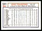 1992 Topps #541  Jose Tolentino  Back Thumbnail