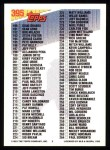 1993 Topps #395   Checklist 133-264 Back Thumbnail
