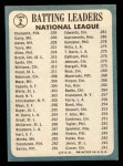 1965 Topps #2   -  Roberto Clemente / Hank Aaron / Rico Carty NL Batting Leaders Back Thumbnail