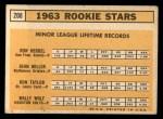 1963 Topps #208   -  Ron Herbel / John Miller / Wally Wolf / Ron Taylor Rookies   Back Thumbnail