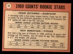 1969 Topps #16   -  Cesar Guitierrez / Rich Robertson Giants Rookies Back Thumbnail
