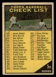 1961 Topps #361 YEL  Checklist 5 Front Thumbnail