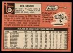 1969 Topps #261  Bob Johnson  Back Thumbnail