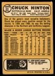 1968 Topps #531  Chuck Hinton  Back Thumbnail
