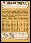 1968 Topps #420  Cesar Tovar  Back Thumbnail