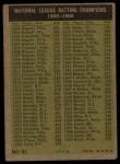 1961 Topps #41   -  Roberto Clemente / Dick Groat / Norm Larker / Willie Mays NL Batting Leaders Back Thumbnail