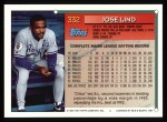 1994 Topps #332  Jose Lind  Back Thumbnail