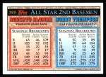 1994 Topps #385   -  Roberto Alomar  /  Robby Thompson All-Star Back Thumbnail