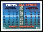 1995 Topps #384   -  Frank Thomas  /  Jeff Bagwell All-Star Back Thumbnail