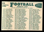 1960 Topps #82   Giants Team Checklist Back Thumbnail