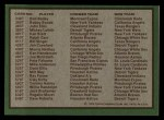 1976 Topps Traded #0 T  Checklist Back Thumbnail