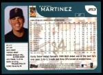 2001 Topps #253  Ramon Martinez  Back Thumbnail