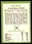 1963 Fleer #60  Ken Boyer  Back Thumbnail