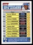 2004 Topps #338   -  Vernon Wells / Ichiro Suzuki / Michael Young Leaders Back Thumbnail