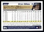 2004 Topps #522  Brian Giles  Back Thumbnail