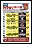 2004 Topps #344   -  Albert Pujols / Todd Helton / Juan Pierre Leaders Back Thumbnail