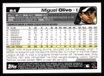 2004 Topps #84  Miguel Olivo  Back Thumbnail