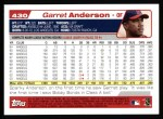 2004 Topps #430  Garret Anderson  Back Thumbnail